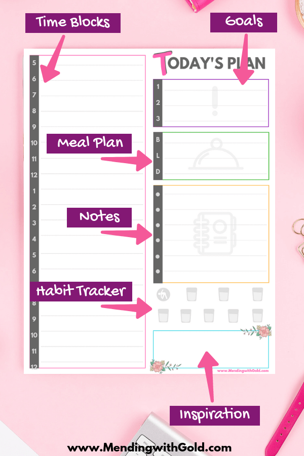 Printable daily stay at home mom schedule free planner template to track important areas of your life with kids/family; space to record ideas for only what YOU want to focus on - organizing, housekeeping, menu planning, exercise/workout+water intake habit tracker, time blocking etc. A separate section for noting appointments, lists etc. Learn tips for how to use this or other planners to design good routines at home. #momlife #adviceformoms #stayathomemom #timemanagement #productivity